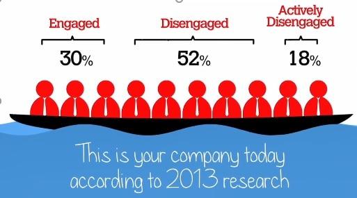 companyengagement