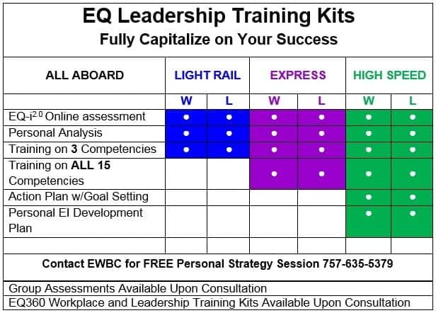 training-kits